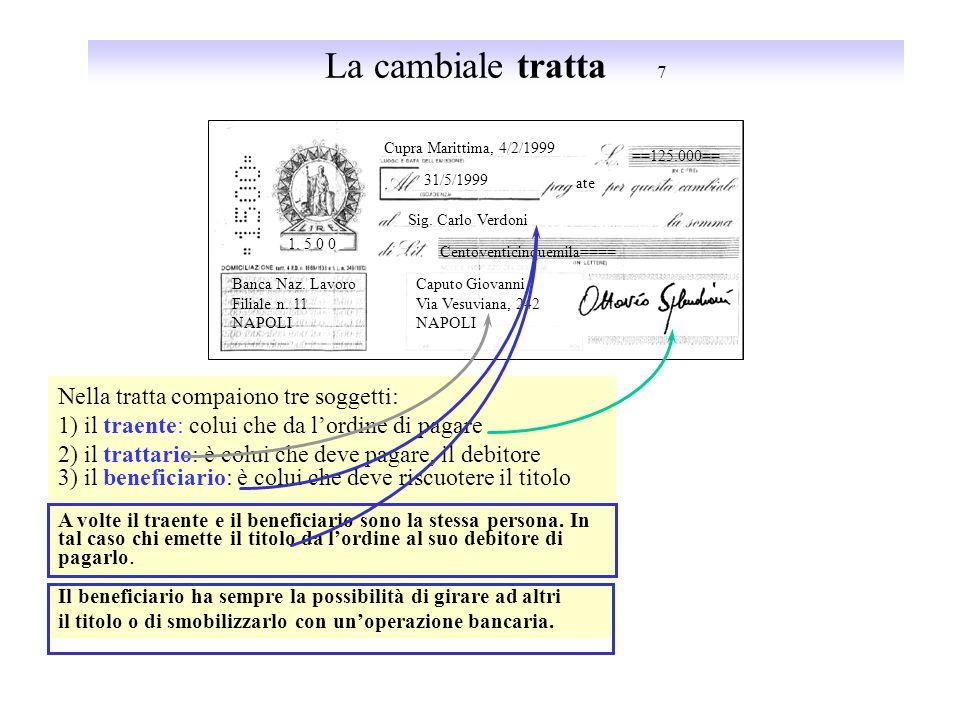 La cambiale pagherò 6 Cupra Marittima,28/2/1999 ==125.000== 31 maggio 1999 herò sig. Sergio Ferrini centoventicinquemila==== Calzetta Giuseppe Via Ros