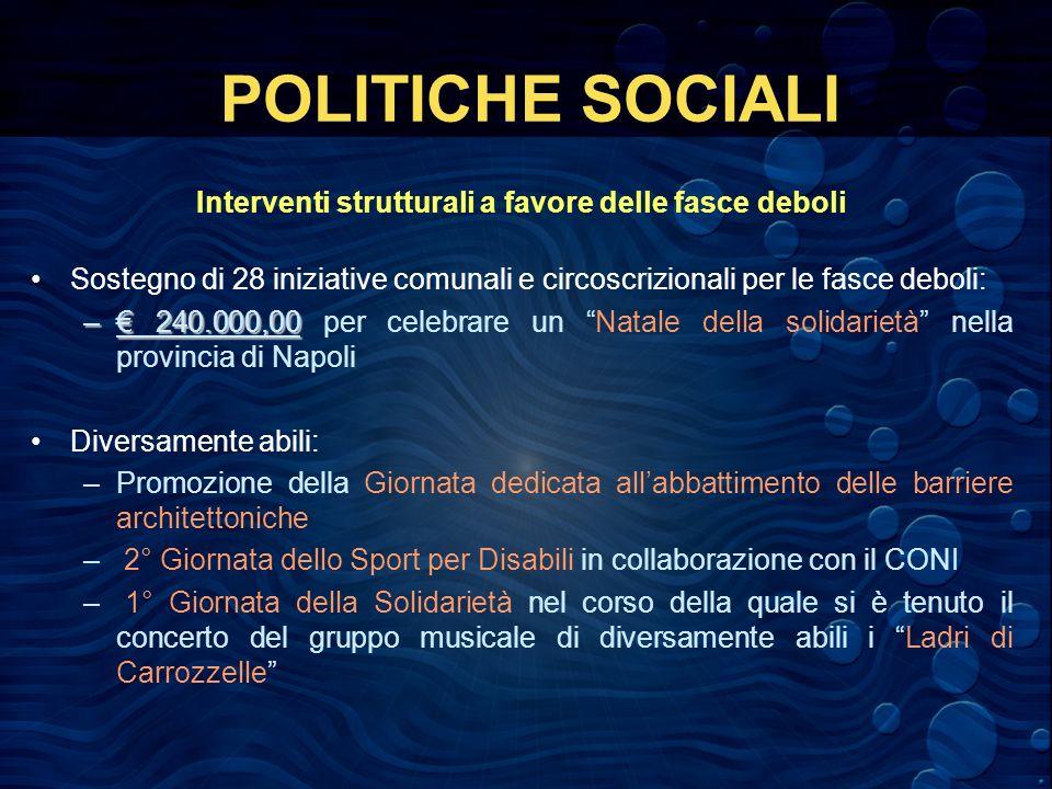 POLITICHE SOCIALI Interventi strutturali a favore delle fasce deboli Sostegno di 28 iniziative comunali e circoscrizionali per le fasce deboli: – 240.