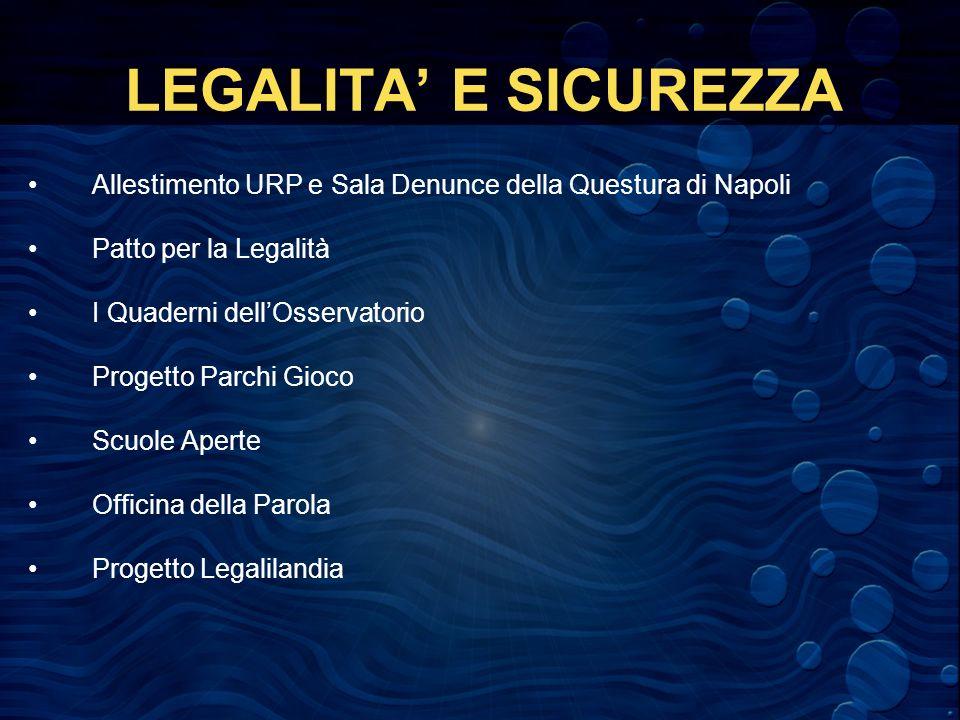LEGALITA E SICUREZZA Allestimento URP e Sala Denunce della Questura di Napoli Patto per la Legalità I Quaderni dellOsservatorio Progetto Parchi Gioco Scuole Aperte Officina della Parola Progetto Legalilandia