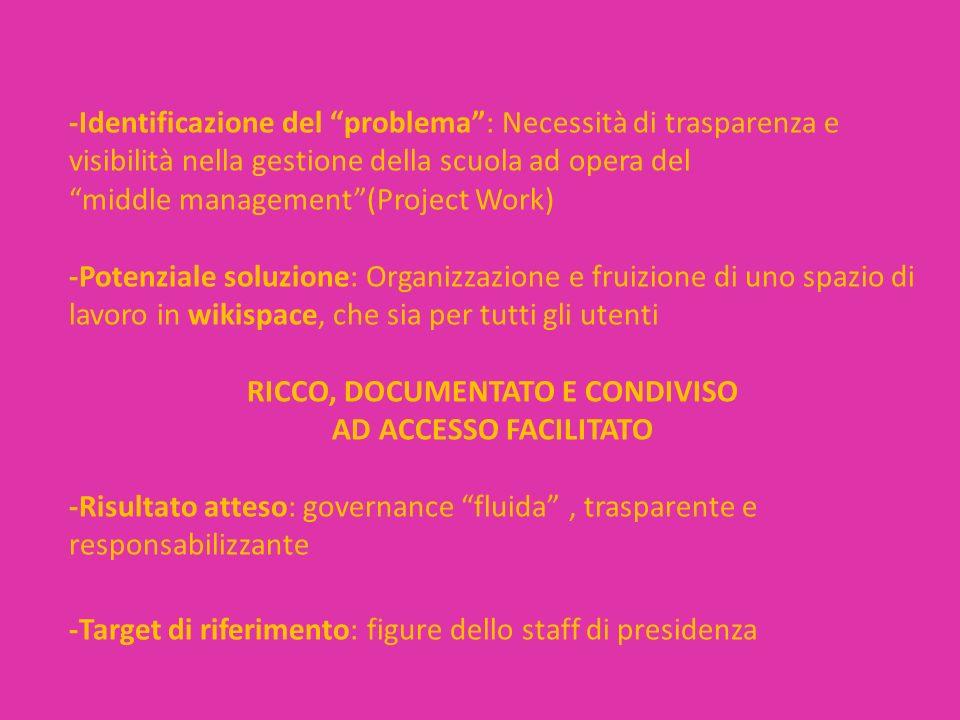 -Identificazione del problema: Necessità di trasparenza e visibilità nella gestione della scuola ad opera del middle management(Project Work) -Potenziale soluzione: Organizzazione e fruizione di uno spazio di lavoro in wikispace, che sia per tutti gli utenti RICCO, DOCUMENTATO E CONDIVISO AD ACCESSO FACILITATO -Risultato atteso: governance fluida, trasparente e responsabilizzante -Target di riferimento: figure dello staff di presidenza