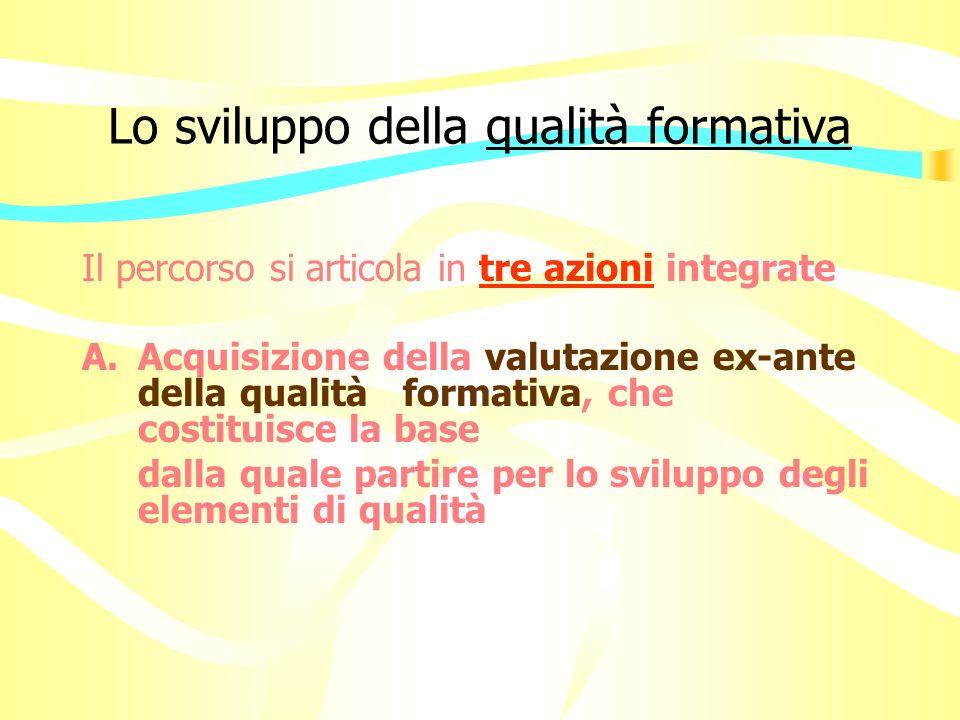 Lo sviluppo della qualità formativa Il percorso si articola in tre azioni integrate A.Acquisizione della valutazione ex-ante della qualità formativa, che costituisce la base dalla quale partire per lo sviluppo degli elementi di qualità