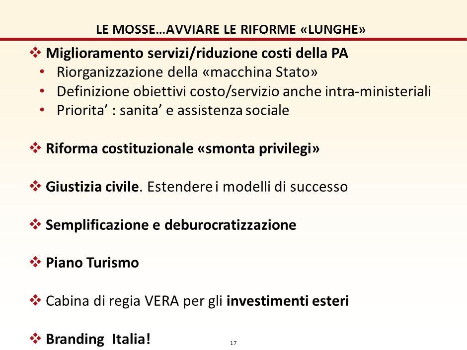 16 LE MOSSE…DA SUBITO (2/2) Riforma fiscale Tecnologia e semplificazione Aumentare la fedeltà fiscale (20 miliardi in 2 anni) «sfoltimento» deduzioni