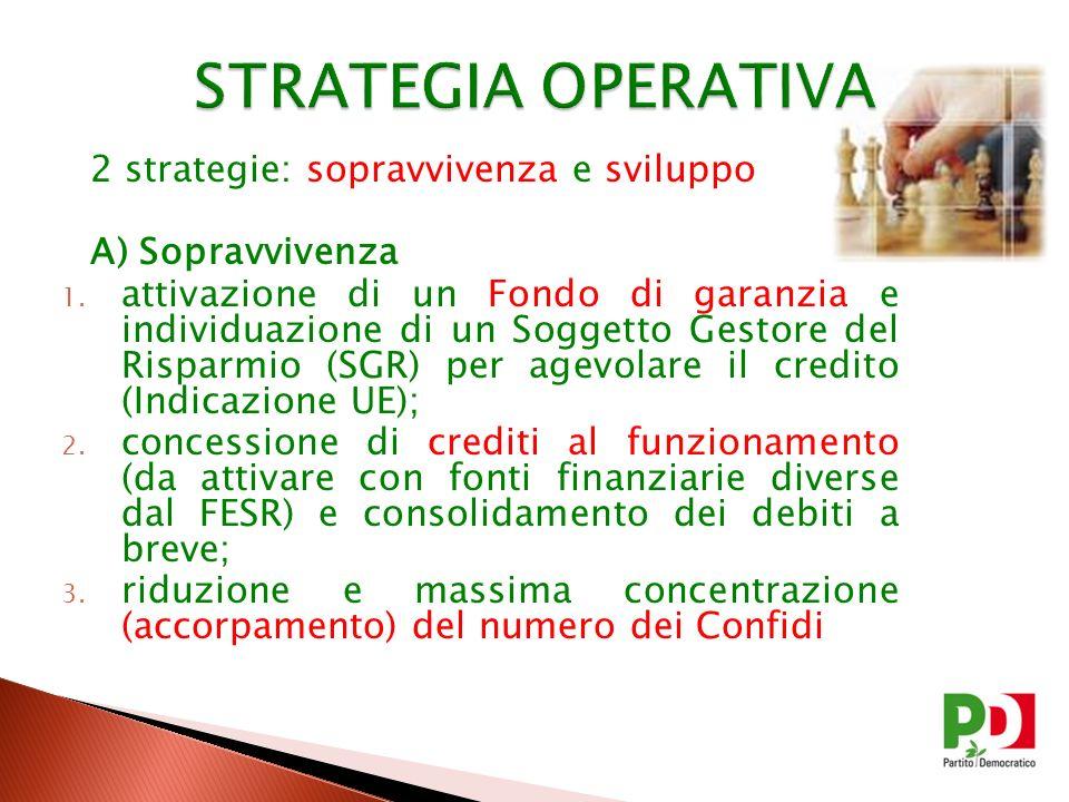 2 strategie: sopravvivenza e sviluppo A) Sopravvivenza 1. attivazione di un Fondo di garanzia e individuazione di un Soggetto Gestore del Risparmio (S