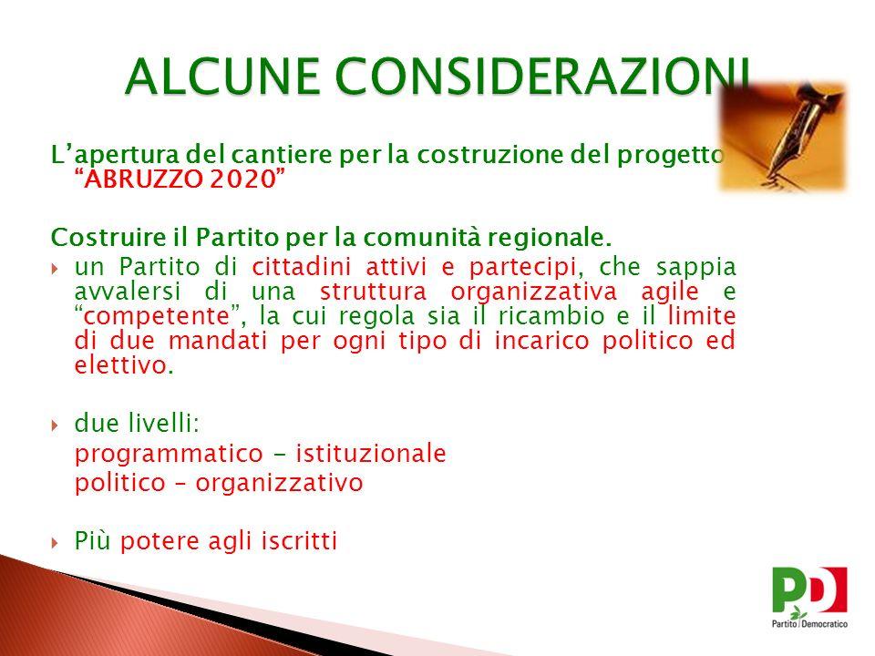 Lapertura del cantiere per la costruzione del progetto ABRUZZO 2020 Costruire il Partito per la comunità regionale. un Partito di cittadini attivi e p