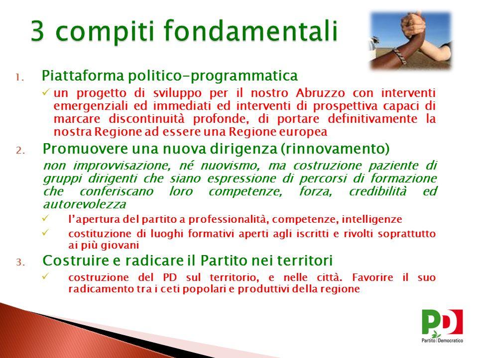 1. Piattaforma politico-programmatica un progetto di sviluppo per il nostro Abruzzo con interventi emergenziali ed immediati ed interventi di prospett