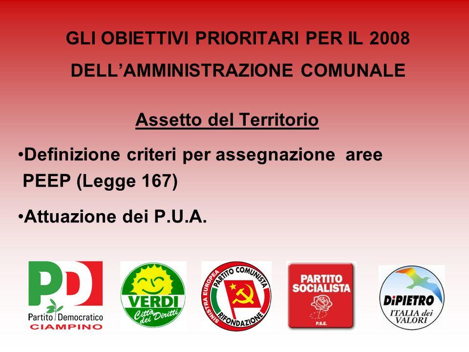 GLI OBIETTIVI PRIORITARI PER IL 2008 DELLAMMINISTRAZIONE COMUNALE Assetto del Territorio Definizione criteri per assegnazione aree PEEP (Legge 167) At