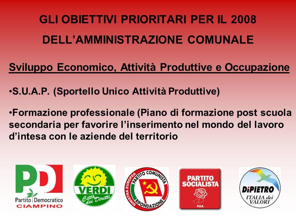GLI OBIETTIVI PRIORITARI PER IL 2008 DELLAMMINISTRAZIONE COMUNALE Sviluppo Economico, Attività Produttive e Occupazione S.U.A.P.