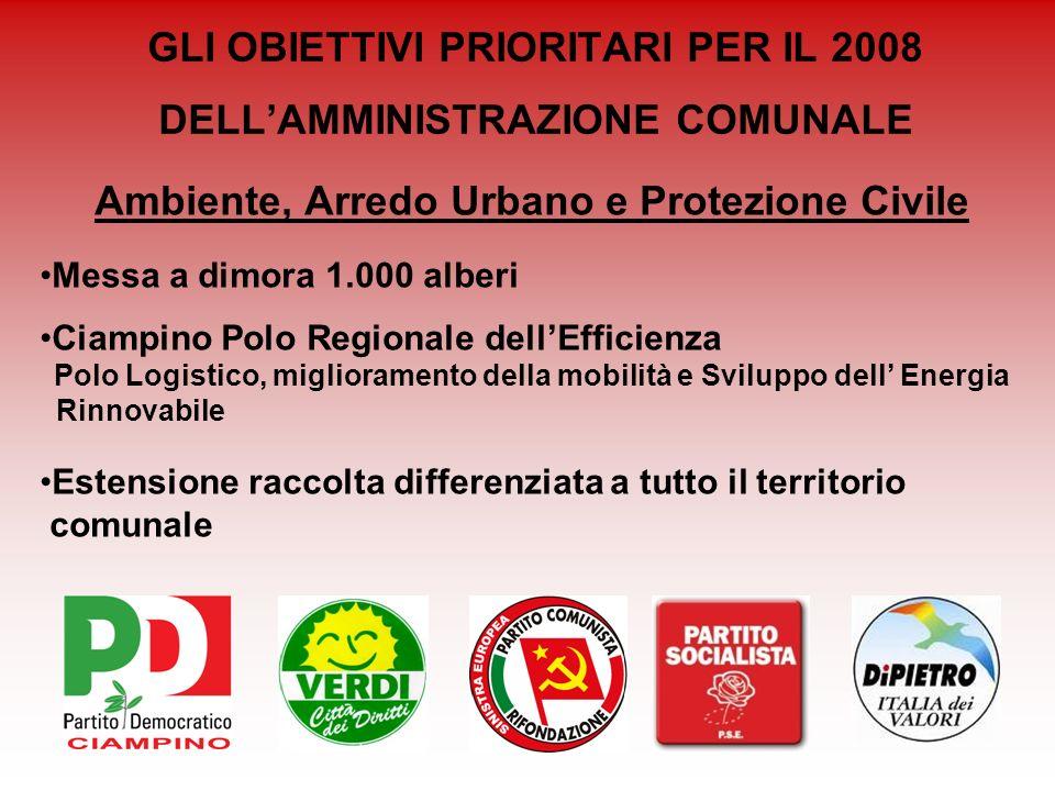 GLI OBIETTIVI PRIORITARI PER IL 2008 DELLAMMINISTRAZIONE COMUNALE Ambiente, Arredo Urbano e Protezione Civile Messa a dimora 1.000 alberi Ciampino Pol