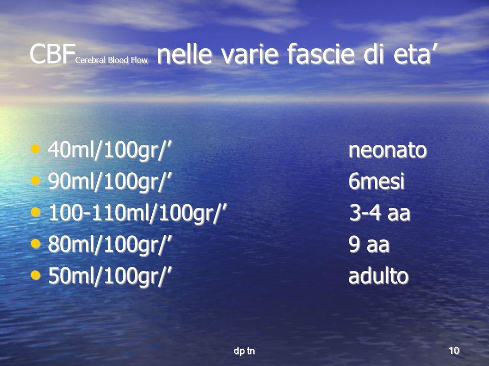 dp tn10 CBF Cerebral Blood Flow nelle varie fascie di eta 40ml/100gr/ neonato 40ml/100gr/ neonato 90ml/100gr/ 6mesi 90ml/100gr/ 6mesi 100-110ml/100gr/