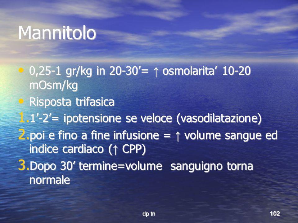 dp tn102 Mannitolo 0,25-1 gr/kg in 20-30= osmolarita 10-20 mOsm/kg 0,25-1 gr/kg in 20-30= osmolarita 10-20 mOsm/kg Risposta trifasica Risposta trifasi