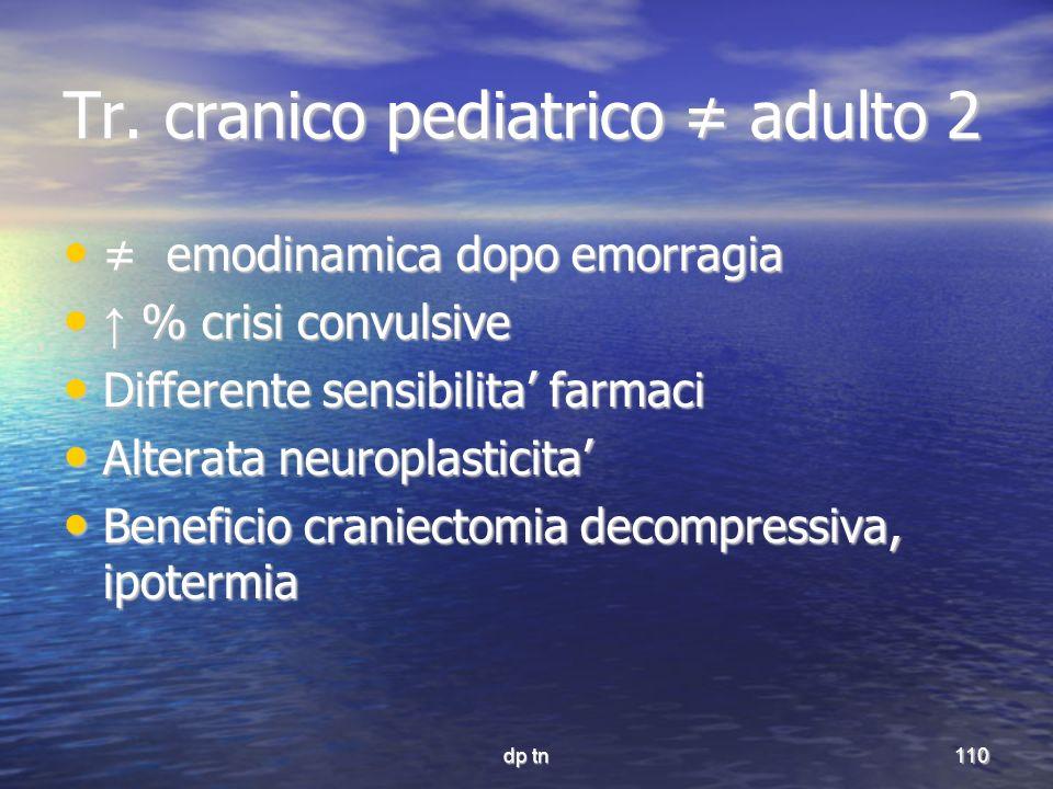 dp tn110 Tr. cranico pediatrico adulto 2 emodinamica dopo emorragia emodinamica dopo emorragia % crisi convulsive % crisi convulsive Differente sensib