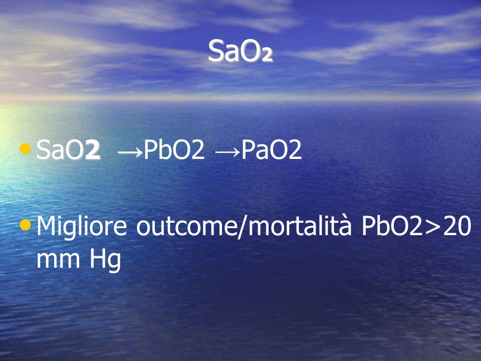 SaO 2 SaO2 SaO2 PbO2 PaO2 Migliore outcome/mortalità PbO2>20 mm Hg