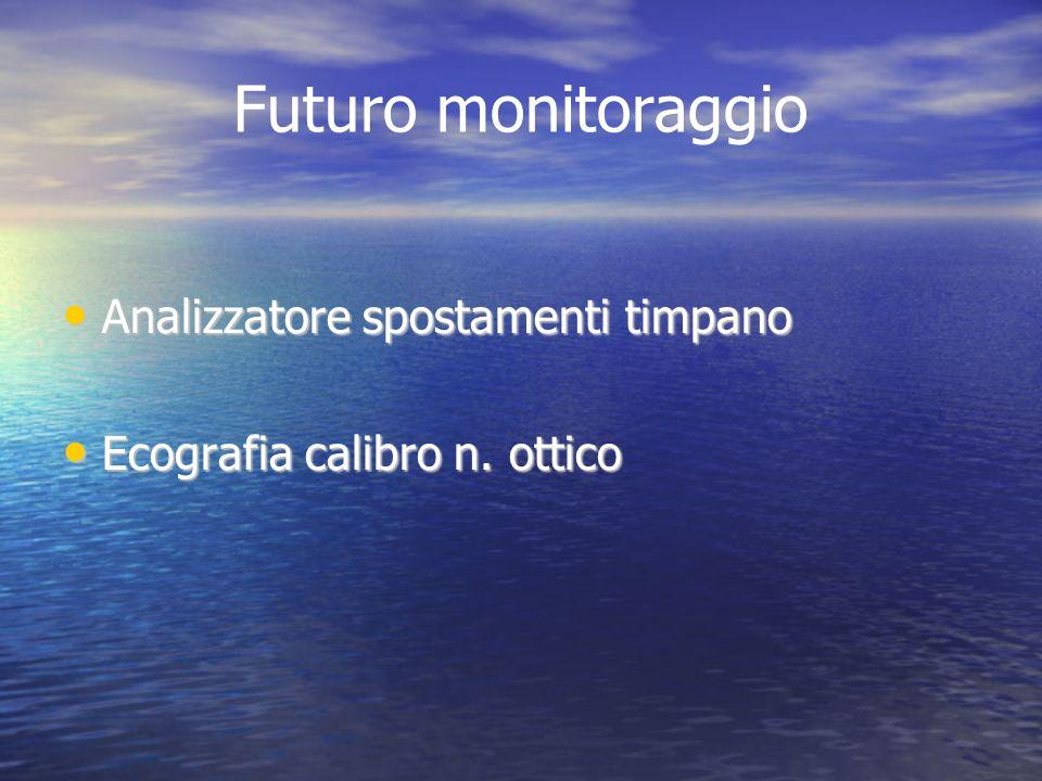 Futuro monitoraggio Analizzatore spostamenti timpano Analizzatore spostamenti timpano Ecografia calibro n. ottico Ecografia calibro n. ottico