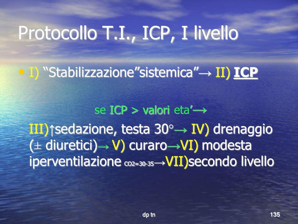 dp tn135 Protocollo T.I., ICP, I livello I) Stabilizzazionesistemica II) ICP I) Stabilizzazionesistemica II) ICP ICP > valori se ICP > valori eta III)