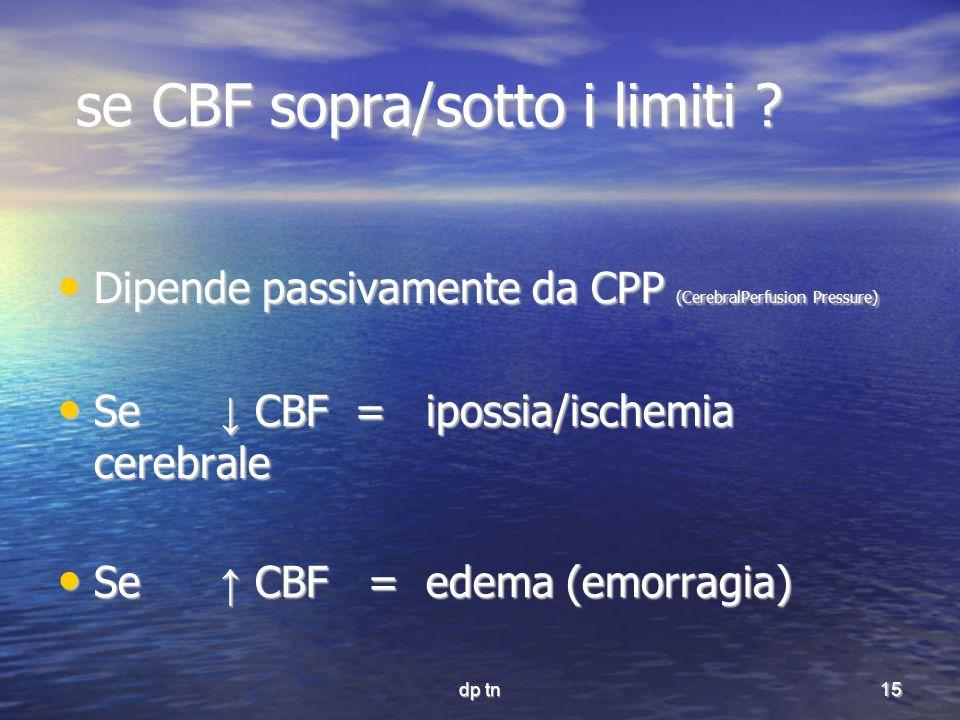 dp tn15 se CBF sopra/sotto i limiti ? se CBF sopra/sotto i limiti ? Dipende passivamente da CPP (CerebralPerfusion Pressure) Dipende passivamente da C