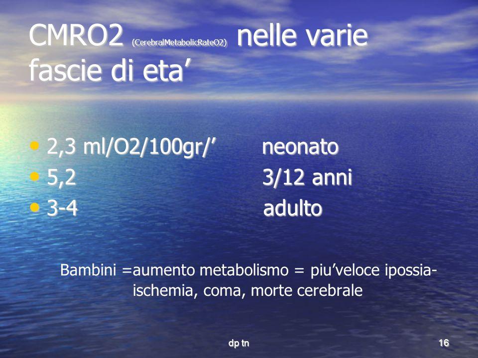 dp tn16 CMRO2 (CerebralMetabolicRateO2) nelle varie fascie di eta 2,3 ml/O2/100gr/ neonato 2,3 ml/O2/100gr/ neonato 5,2 3/12 anni 5,2 3/12 anni 3-4 ad