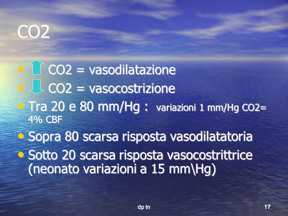 dp tn17 CO2 CO2 = vasodilatazione CO2 = vasodilatazione CO2 = vasocostrizione CO2 = vasocostrizione Tra 20 e 80 mm/Hg : variazioni 1 mm/Hg CO2= 4% CBF