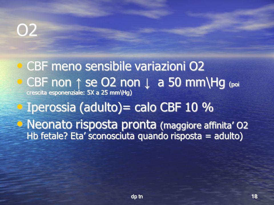 dp tn18 O2 CBF meno sensibile variazioni O2 CBF meno sensibile variazioni O2 CBF non se O2 non a 50 mm\Hg (poi crescita esponenziale: 5X a 25 mm\Hg) C
