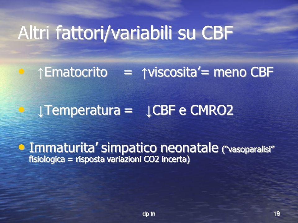 dp tn19 Altri fattori/variabili su CBF Ematocrito = viscosita= meno CBF Ematocrito = viscosita= meno CBF Temperatura = CBF e CMRO2 Temperatura = CBF e
