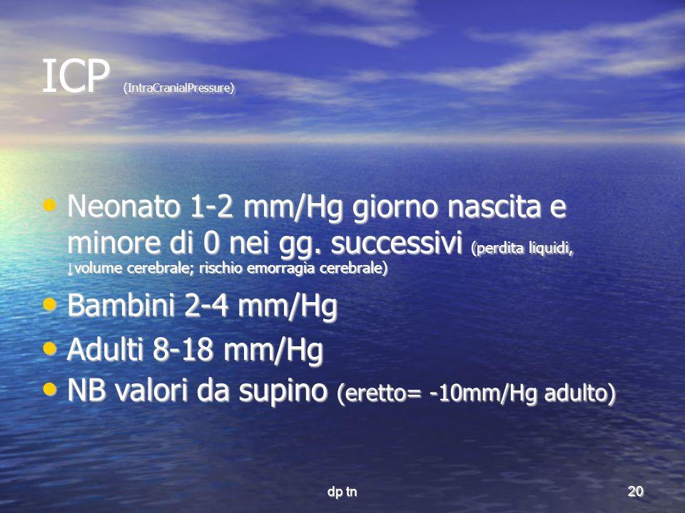 dp tn20 ICP (IntraCranialPressure) Neonato 1-2 mm/Hg giorno nascita e minore di 0 nei gg. successivi (perdita liquidi, volume cerebrale; rischio emorr