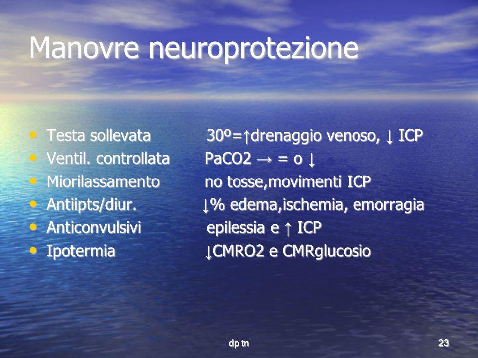 dp tn23 Manovre neuroprotezione Testa sollevata 30º= drenaggio venoso, ICP Testa sollevata 30º= drenaggio venoso, ICP Ventil. controllata PaCO2 = o Ve