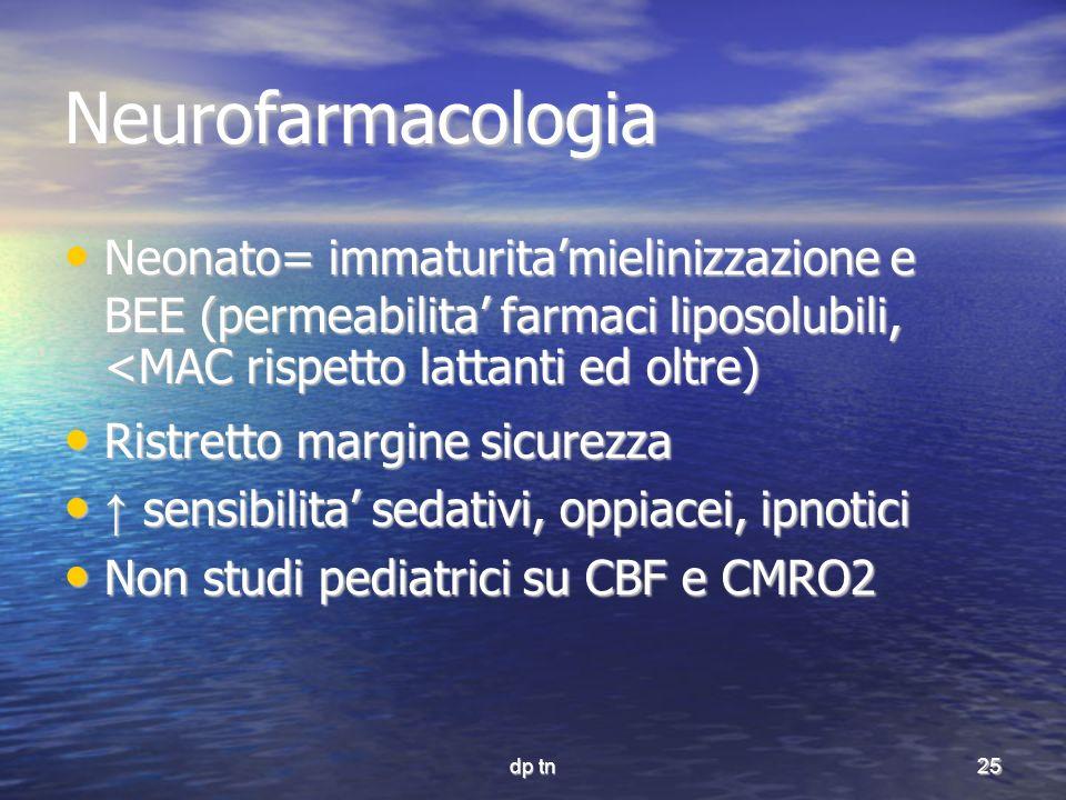 dp tn25 Neurofarmacologia Neonato= immaturitamielinizzazione e BEE (permeabilita farmaci liposolubili, <MAC rispetto lattanti ed oltre) Neonato= immat