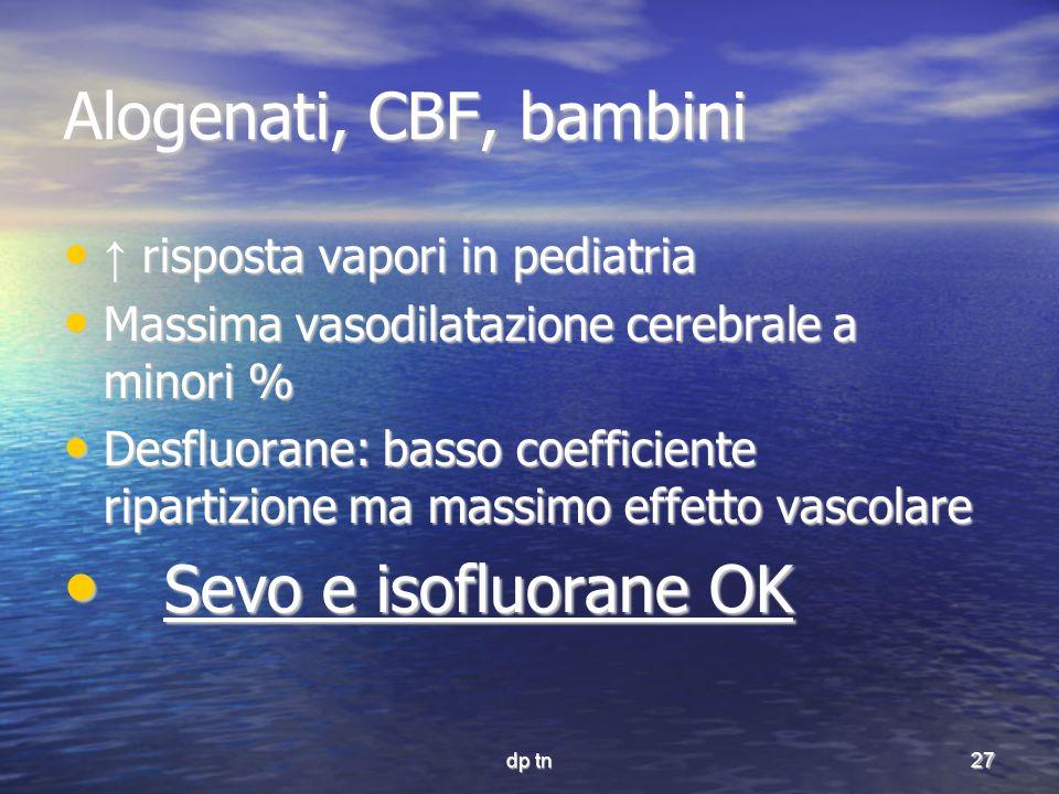 dp tn27 Alogenati, CBF, bambini risposta vapori in pediatria risposta vapori in pediatria Massima vasodilatazione cerebrale a minori % Massima vasodil