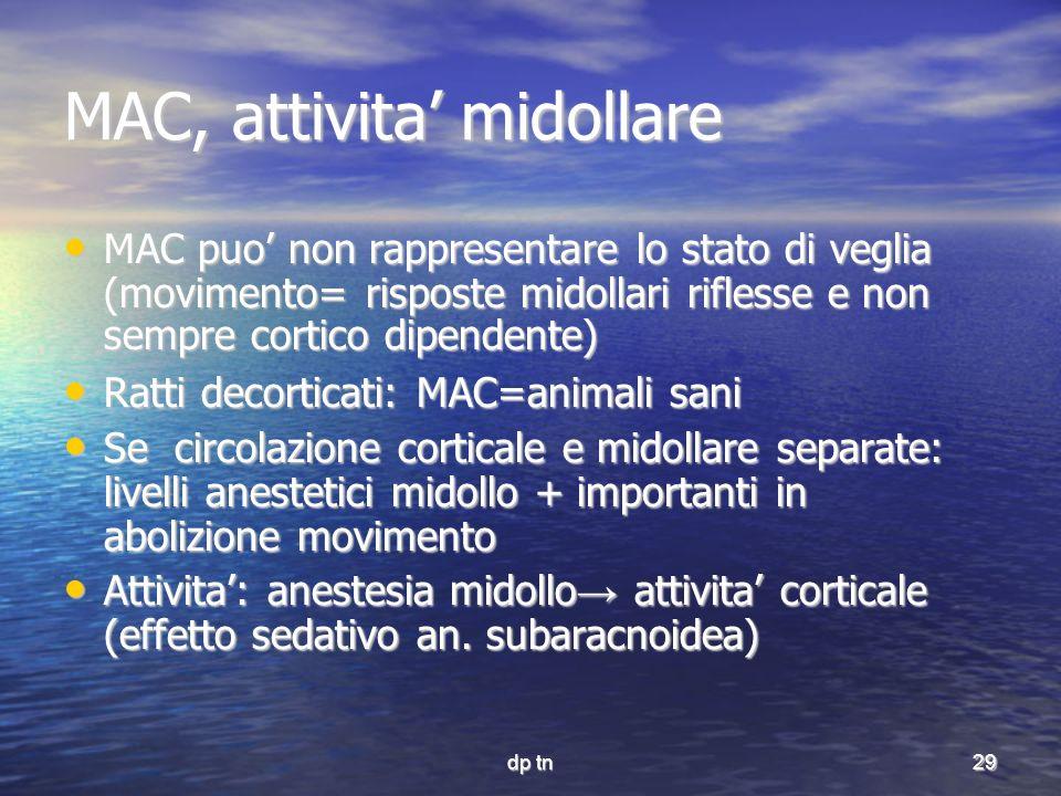 dp tn29 MAC, attivita midollare MAC puo non rappresentare lo stato di veglia (movimento= risposte midollari riflesse e non sempre cortico dipendente)