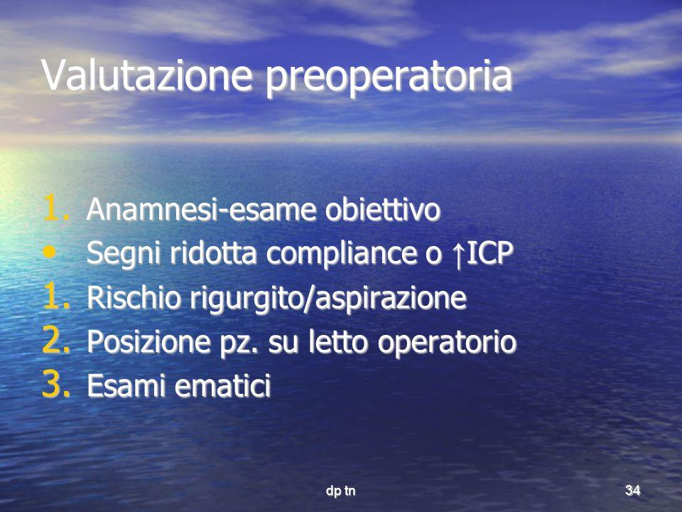 dp tn34 Valutazione preoperatoria 1. Anamnesi-esame obiettivo Segni ridotta compliance o ICP Segni ridotta compliance o ICP 1. Rischio rigurgito/aspir