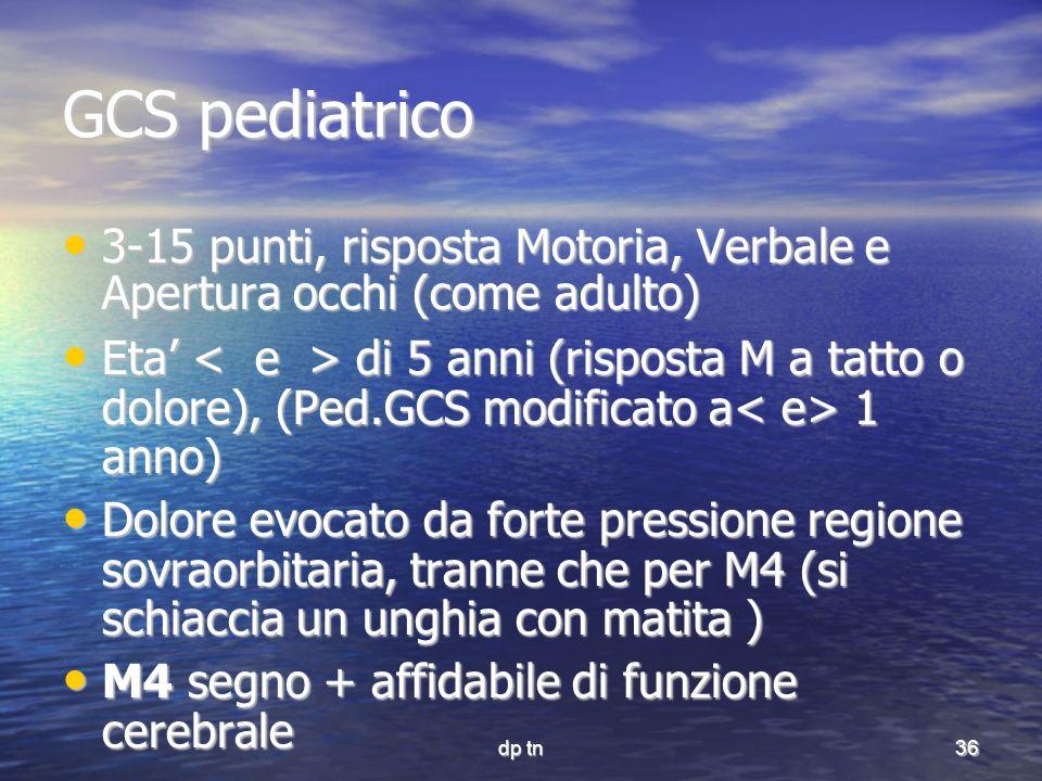 dp tn36 GCS pediatrico 3-15 punti, risposta Motoria, Verbale e Apertura occhi (come adulto) 3-15 punti, risposta Motoria, Verbale e Apertura occhi (co