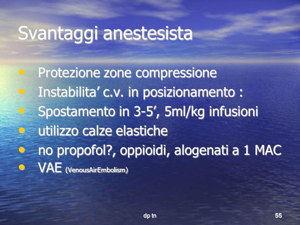 dp tn55 Svantaggi anestesista Protezione zone compressione Protezione zone compressione Instabilita c.v. in posizionamento : Instabilita c.v. in posiz