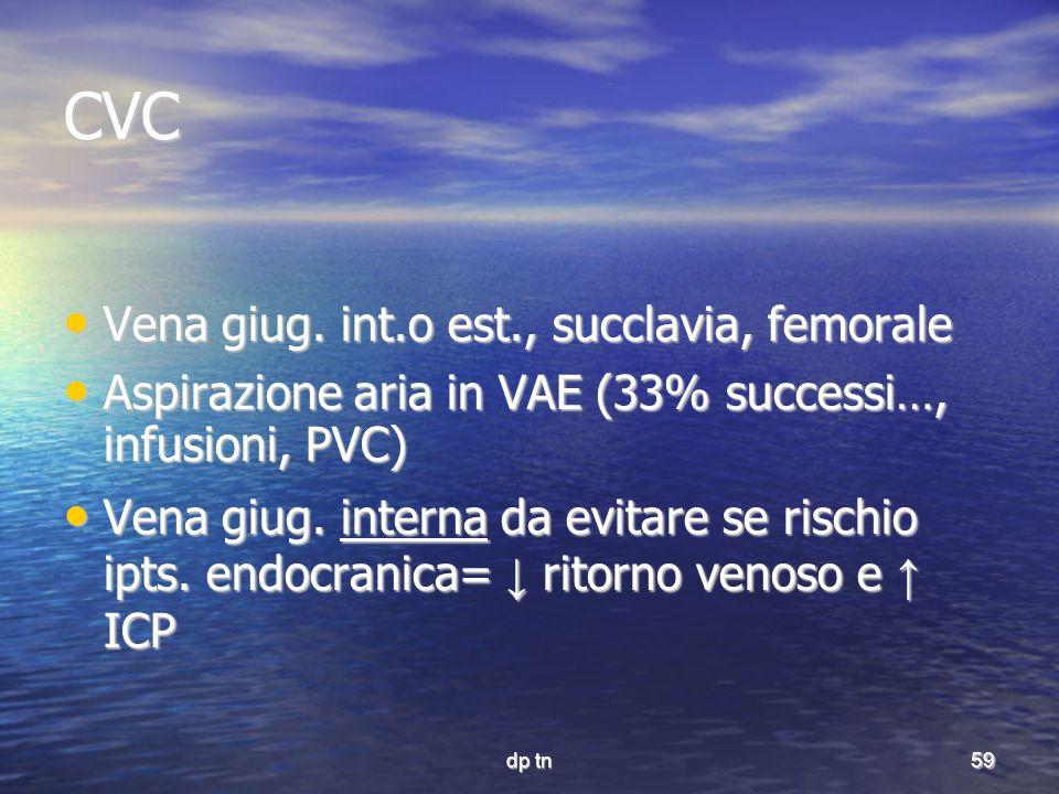 dp tn59 CVC Vena giug. int.o est., succlavia, femorale Vena giug. int.o est., succlavia, femorale Aspirazione aria in VAE (33% successi…, infusioni, P
