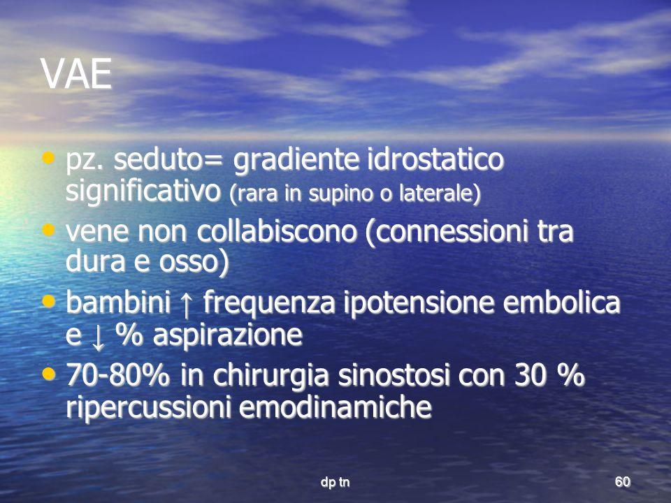 dp tn60 VAE pz. seduto= gradiente idrostatico significativo (rara in supino o laterale) pz. seduto= gradiente idrostatico significativo (rara in supin