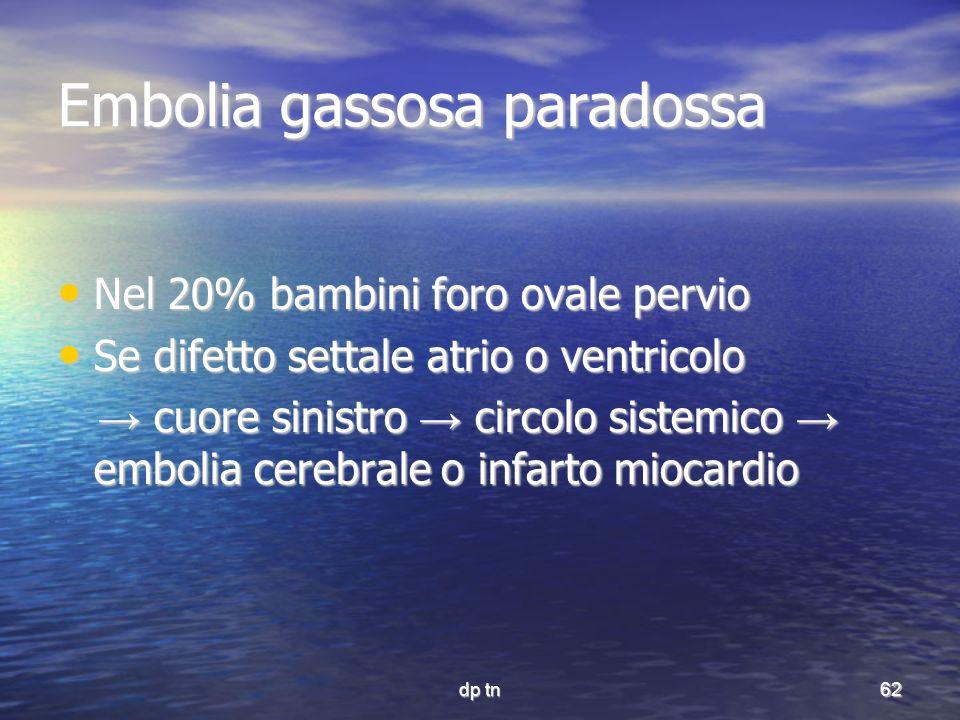 dp tn62 Embolia gassosa paradossa Nel 20% bambini foro ovale pervio Nel 20% bambini foro ovale pervio Se difetto settale atrio o ventricolo Se difetto