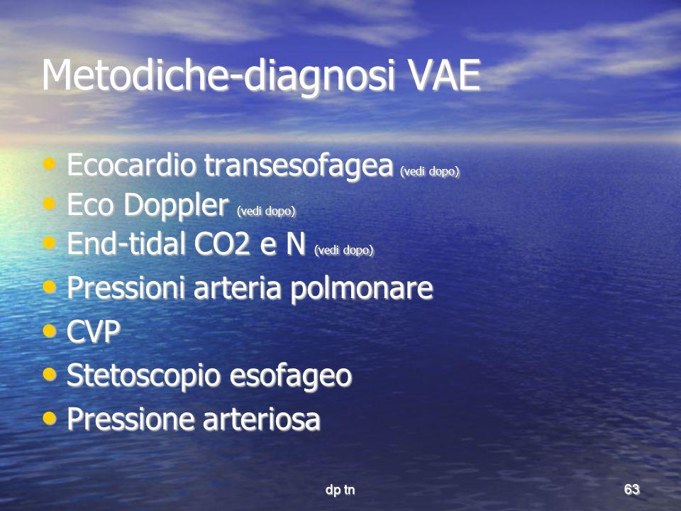 dp tn63 Metodiche-diagnosi VAE Ecocardio transesofagea (vedi dopo) Ecocardio transesofagea (vedi dopo) Eco Doppler (vedi dopo) Eco Doppler (vedi dopo)