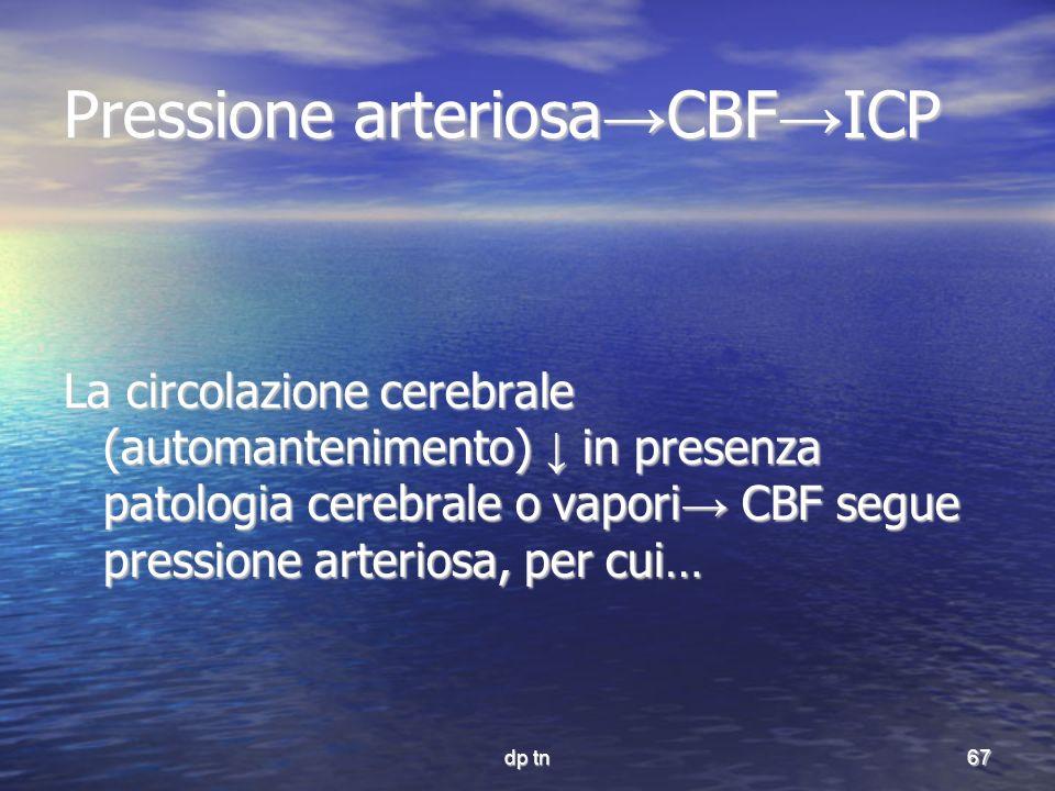 dp tn67 Pressione arteriosa CBF ICP La circolazione cerebrale (automantenimento) in presenza patologia cerebrale o vapori CBF segue pressione arterios