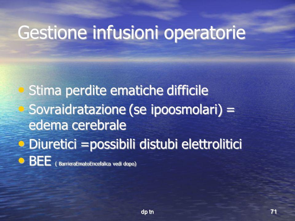 dp tn71 Gestione infusioni operatorie Stima perdite ematiche difficile Stima perdite ematiche difficile Sovraidratazione (se ipoosmolari) = edema cere