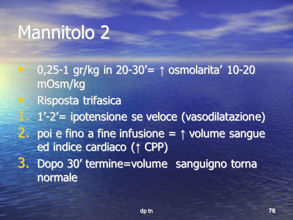 dp tn78 Mannitolo 2 0,25-1 gr/kg in 20-30= osmolarita 10-20 mOsm/kg 0,25-1 gr/kg in 20-30= osmolarita 10-20 mOsm/kg Risposta trifasica Risposta trifas