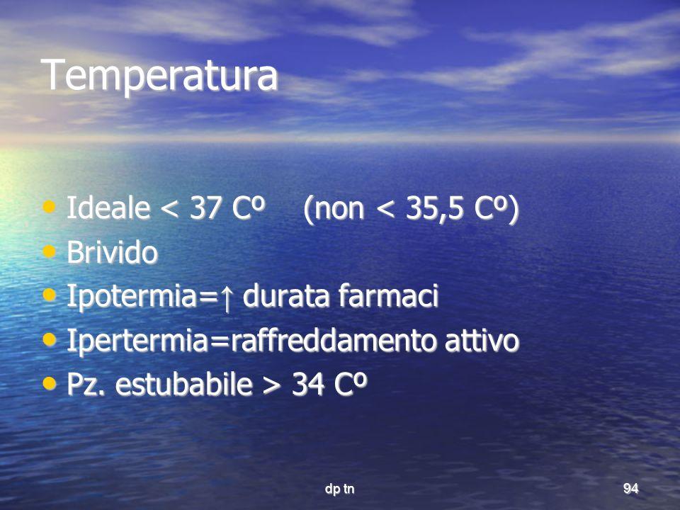dp tn94 Temperatura Ideale < 37 Cº (non < 35,5 Cº) Ideale < 37 Cº (non < 35,5 Cº) Brivido Brivido Ipotermia= durata farmaci Ipotermia= durata farmaci