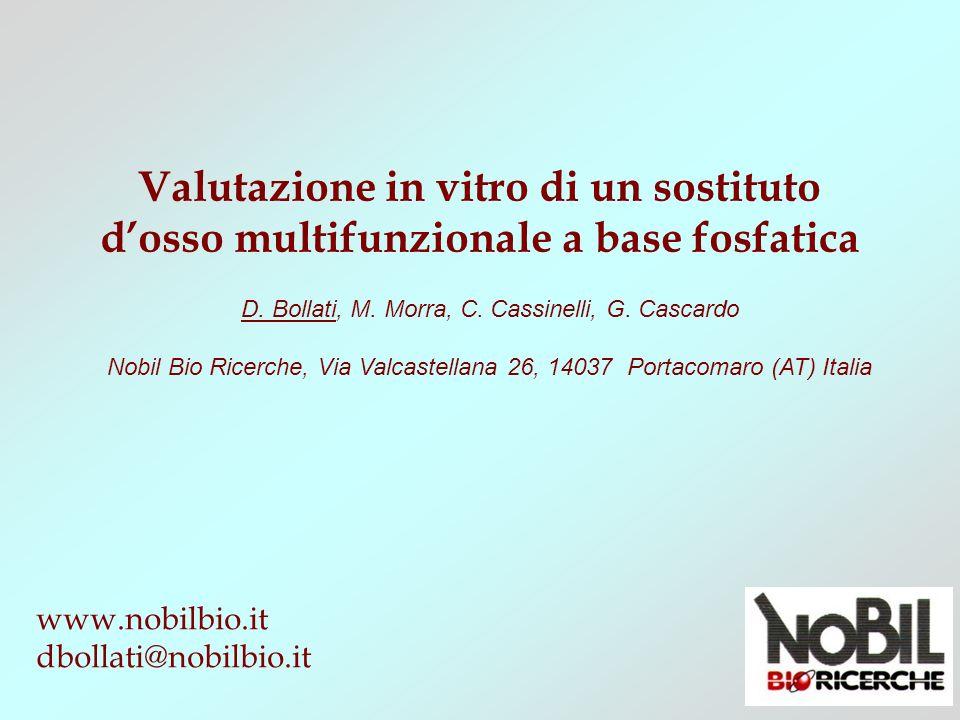 Grazie per lattenzione www.nobilbio.it dbollati@nobilbio.it