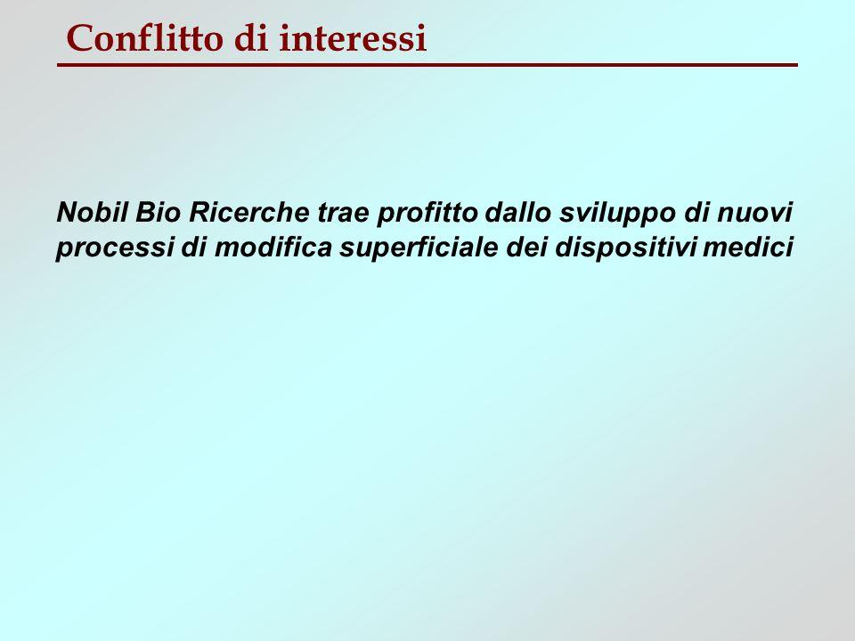Conflitto di interessi Nobil Bio Ricerche trae profitto dallo sviluppo di nuovi processi di modifica superficiale dei dispositivi medici