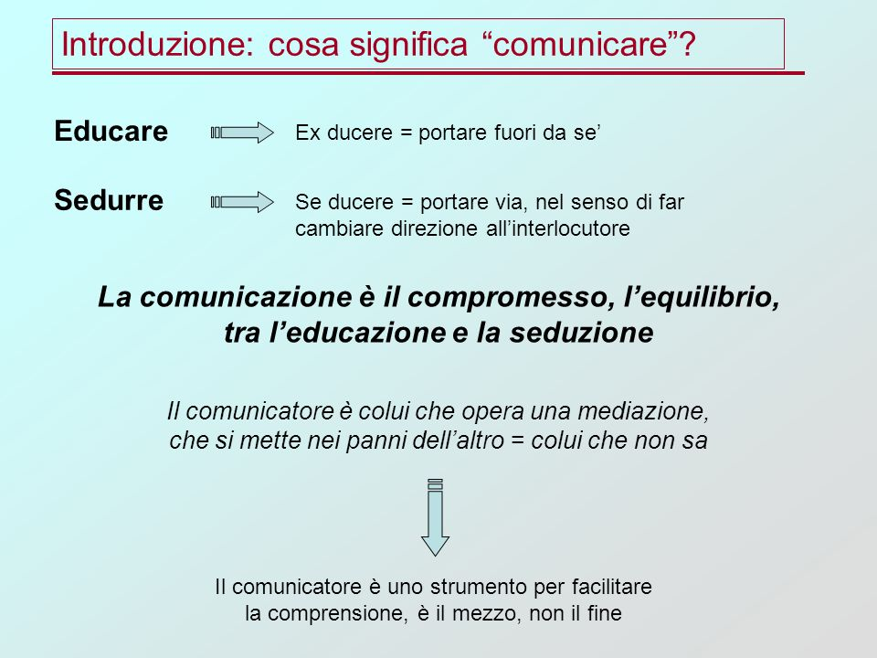 Introduzione: cosa significa comunicare.