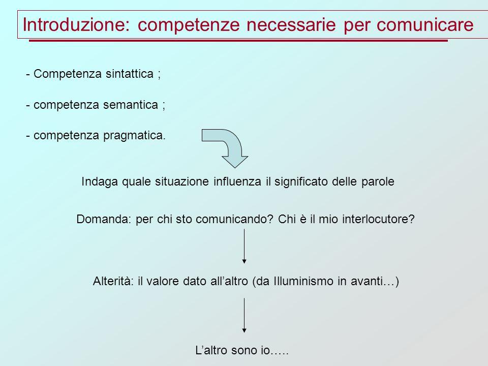Introduzione: competenze necessarie per comunicare - Competenza sintattica ; - competenza semantica ; - competenza pragmatica.