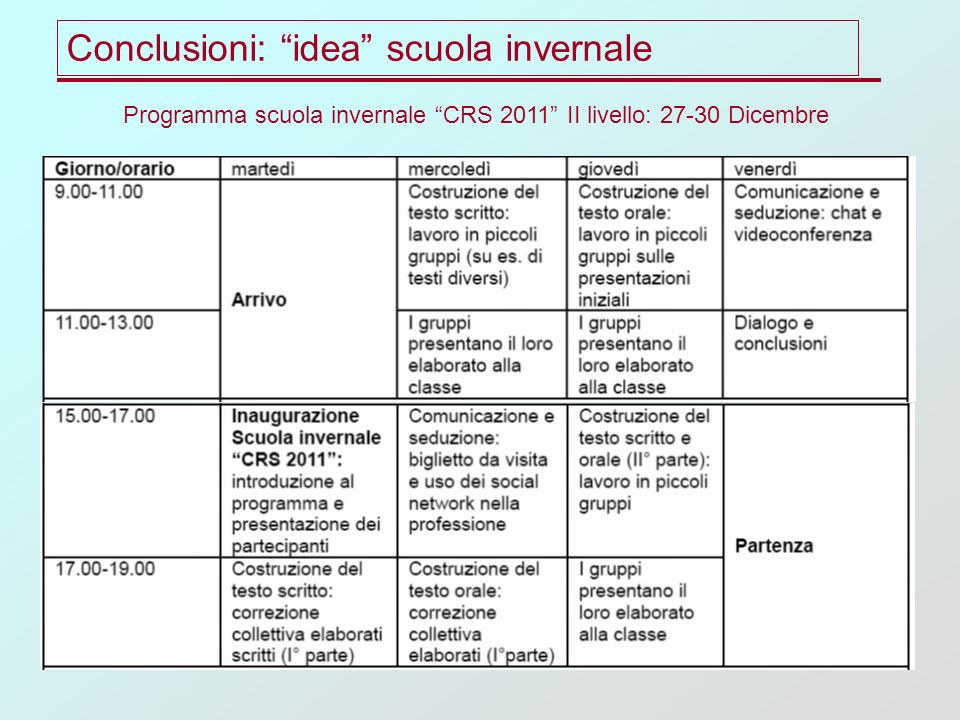 Programma scuola invernale CRS 2011 II livello: 27-30 Dicembre Conclusioni: idea scuola invernale