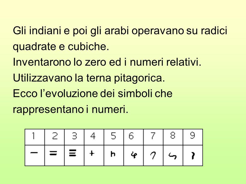 Gli indiani e poi gli arabi operavano su radici quadrate e cubiche. Inventarono lo zero ed i numeri relativi. Utilizzavano la terna pitagorica. Ecco l