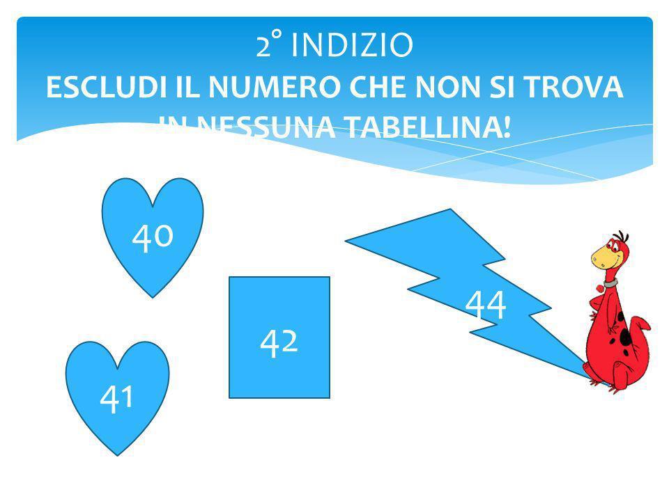 1° INDIZIO La cifra delle decine è più grande della cifra delle unità.