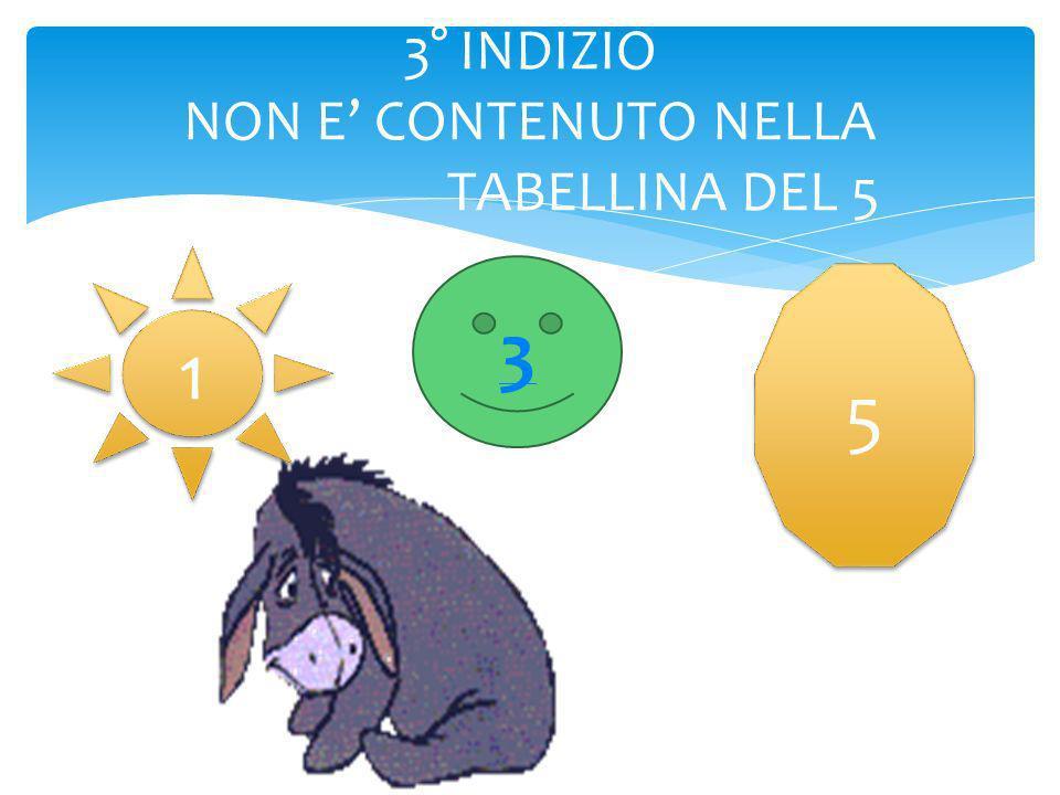 2° INDIZIO il numero che cerchi non è contenuto nella tabellina del 7: quale escludi 1 5 3 7