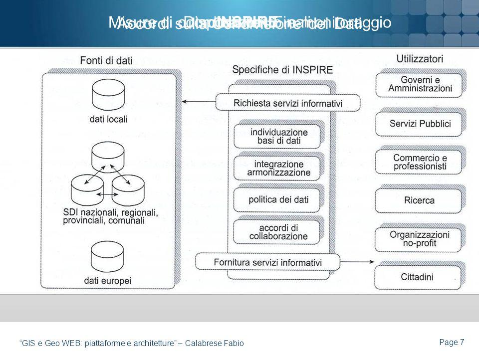 Page 7 GIS e Geo WEB: piattaforme e architetture – Calabrese Fabio Accordi sulla Condivisione dei Dati Ciascun Stato membro adotta misure per la condi