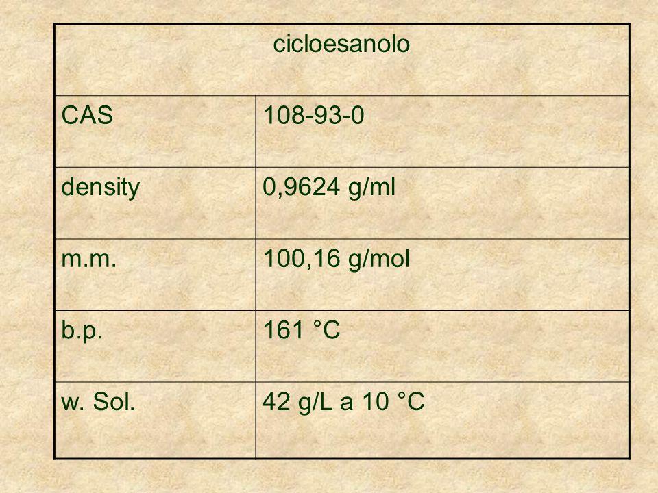 cicloesanolo CAS108-93-0 density0,9624 g/ml m.m.100,16 g/mol b.p.161 °C w. Sol.42 g/L a 10 °C
