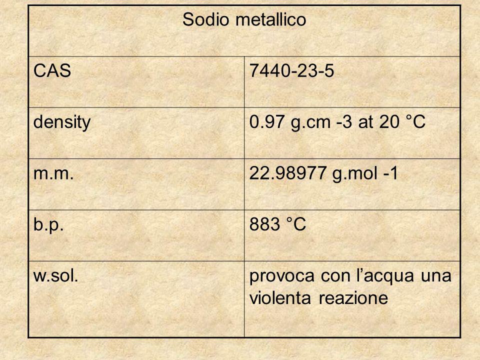 Sodio metallico CAS7440-23-5 density0.97 g.cm -3 at 20 °C m.m.22.98977 g.mol -1 b.p.883 °C w.sol.provoca con lacqua una violenta reazione